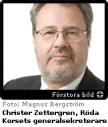 Christer Zettergren