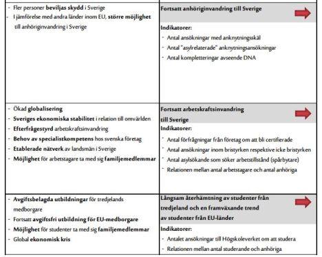 Migrationsverkets prognos 2013-07-29 del 2