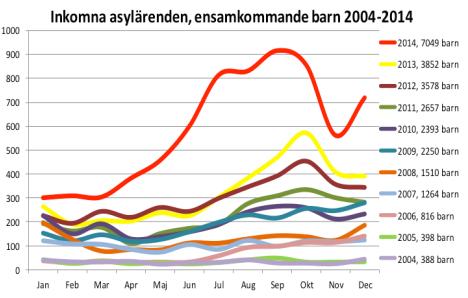 MIG ensamk 2004-2014