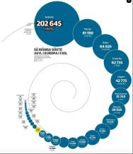 Så många sökte asyl i Europa 2014