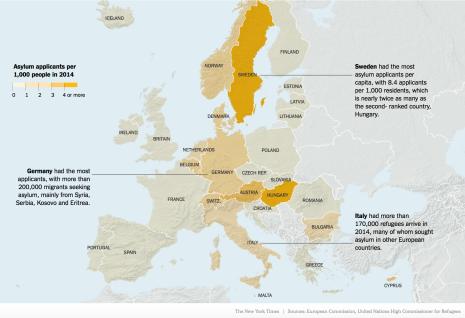 Asylum applicants per 100 people 2014 NYT 18.7 2015