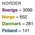 Ensamk Norden jan-maj 2015