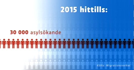 Asylsök Finland jan-nov 2015 Migri