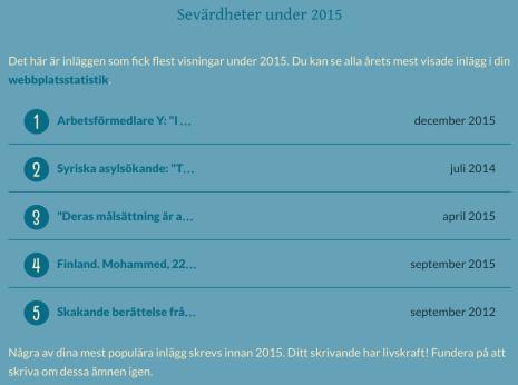 Secärdheter bloggen 2015