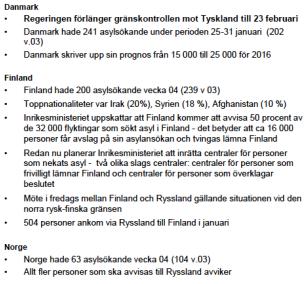 MIG Uppdatering Norden och närområden v 04-2016