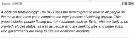 BBC terminology
