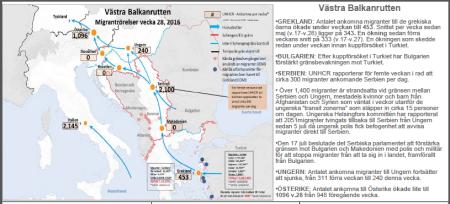 MIG västra Balkanrutten v29 2016