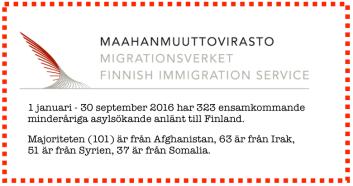 ensamk-minderariga-asylsok-finland-1-1-30-9-2016